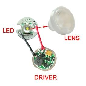 Wholesale Cree Q5 White LED 260LM + 3V-9V Driver + 30 deg Lens