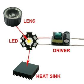 Wholesale 1W Red High Power LED + 15 degrees Lens + AC 60-240v Driver + Heat Sink DIY