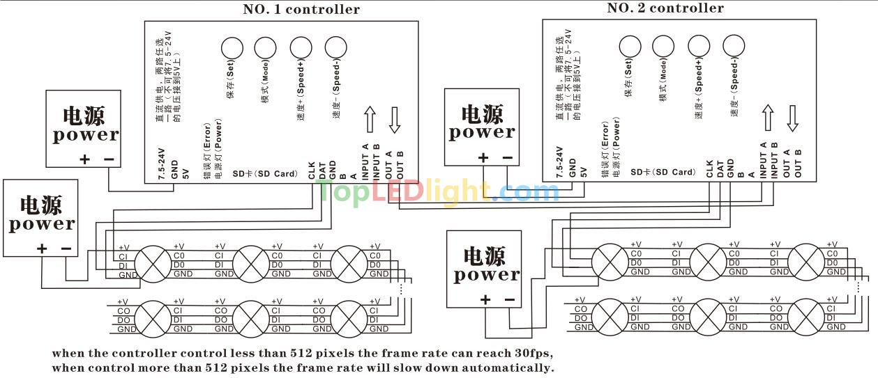 T15916969 Need 1990 e 150 door latch mechanism besides Toyota Trouble Code Definitions And Code Gathering Method 1990 1995 besides File Simple Crane diagram together with Gm Engines additionally T1000s Sd Card 2048 Pixel Led Controller Support Ic Lpd6803 Tm1903 Dmx512 p1113. on wiring diagram definition