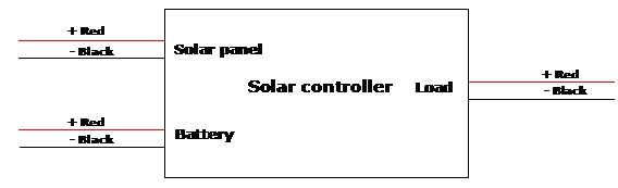Solar-Panel-Charge-Controller