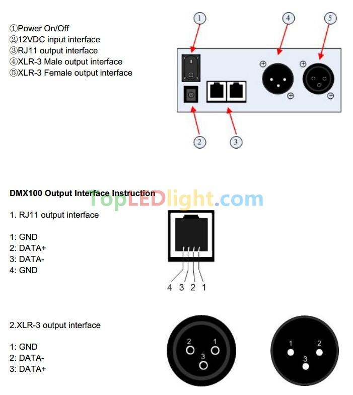 LED-full-color-controller