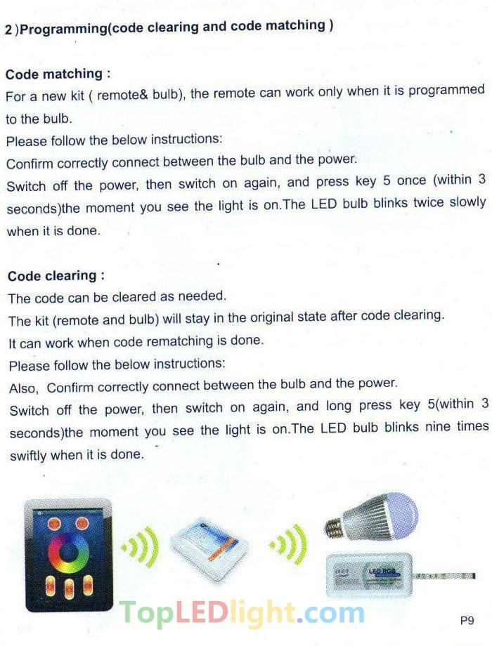 p1351-BY-CON-WF500-iphone-wifi-LED-Controller-user-guide