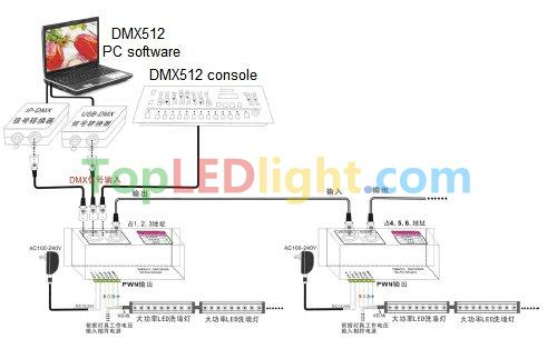 DMX512-3CH-Common-LED-Controller