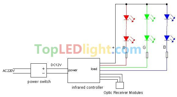 24-key-Infrared-LED-light-Controller
