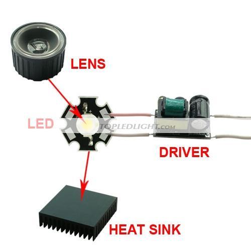 High Power Led Under Cabinet Lighting Diy: 1W Red High Power LED + 15 Degrees Lens + AC 60-240v